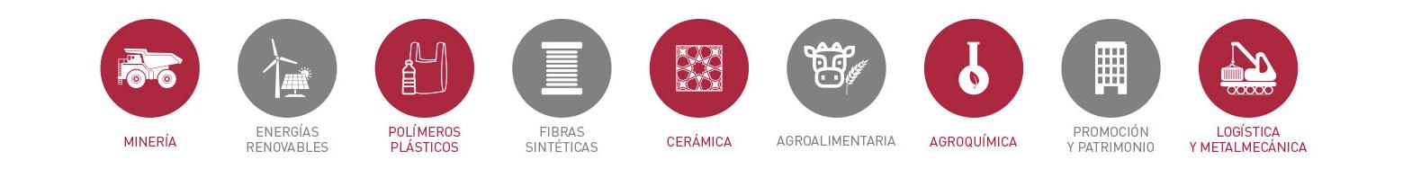 Grupo SAMCA NUREL Sectores Empresas